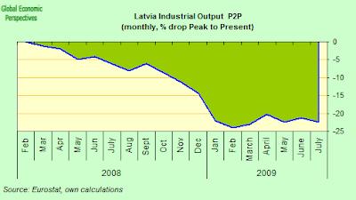Latvia+IP+P2P.png