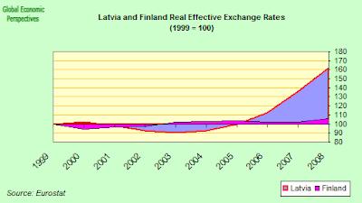 Latvia+REER.png
