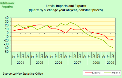 quarterly+constant+price+imports+and+exports.png
