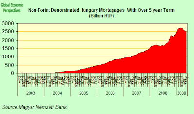 forex+mortgages.png