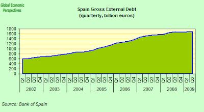 external+debt.png