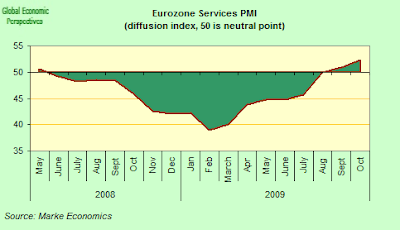 eurozone+services.png