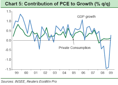 consumption+and+GDP.png
