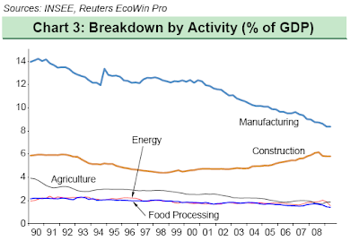 manufacturing+GDP+share.png