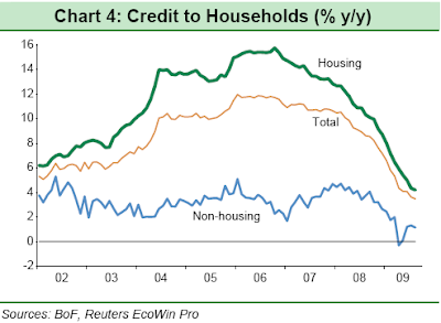 Credit+to+households.png