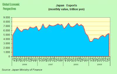 Japan+exports.png