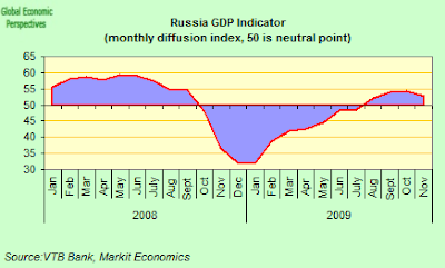 GDP+indicator+3.png