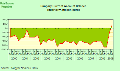 current+account+balance.png