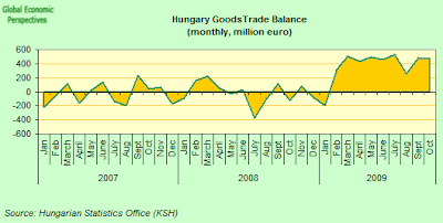 Hungary+trade+deficit.png
