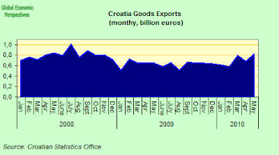 Exports.png