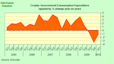 Government+Consumption.png
