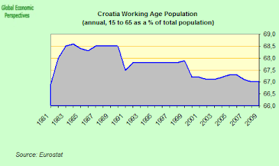 working+age+population.png