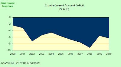 CA+deficit+%28annual%29.png