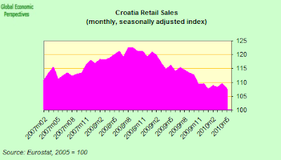 Retail+Sales+Index.png