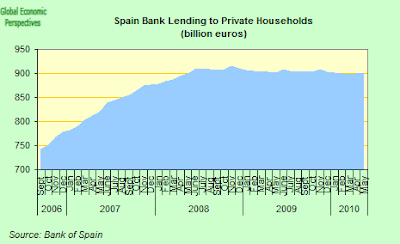 spain+bank+lending+to+households2.png