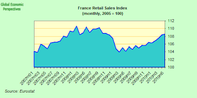 france+retail+sales+index.png