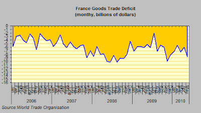 France+Good+Trade+Deficit.png