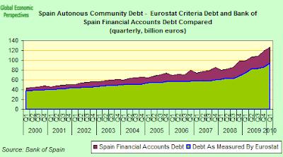 Spain+Autonomous+Community+Dinero+B.png