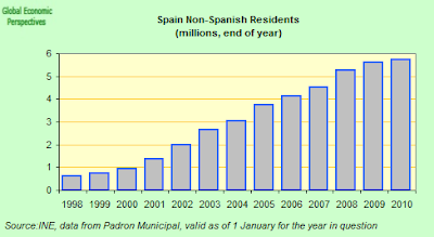spain+immigrants.png