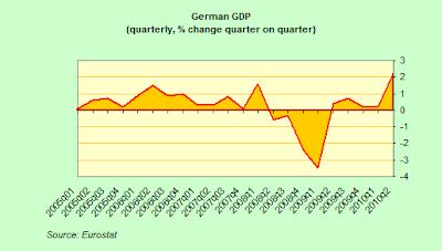 german+gdp+2.png