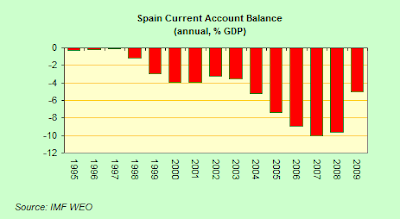 current+account+two.png