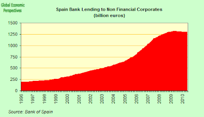 spain+bank+lending+to+corporates+two.png