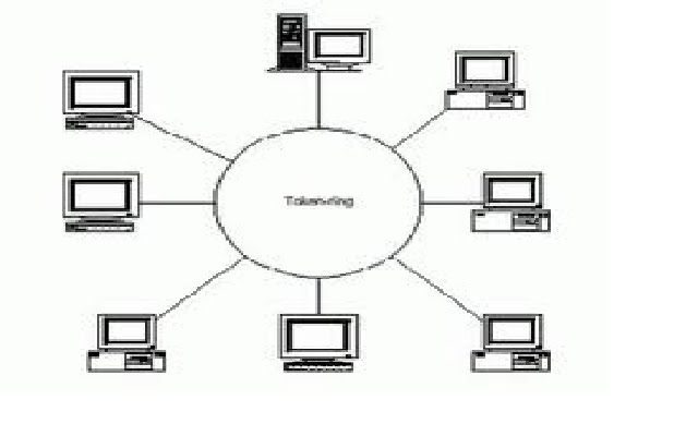 jufri u0026 39 s blog  topologi jaringan