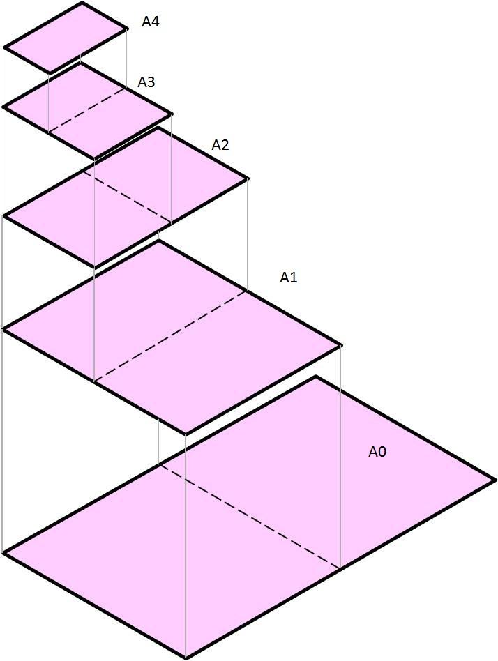 Engineering Drawing Basics Of Engineering Drawing