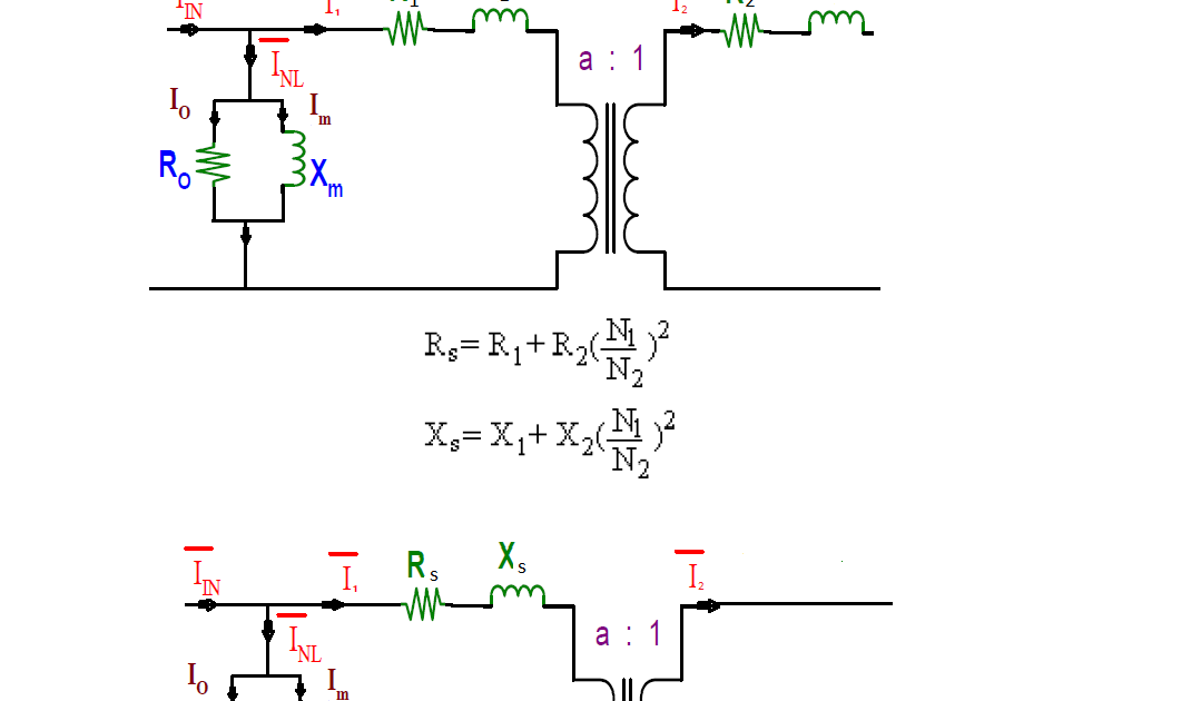 power energy machines  transformer equivalent circuit