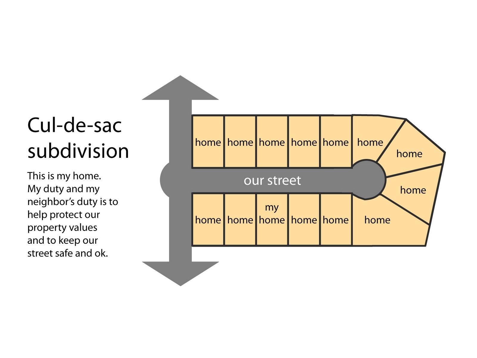 Cul de sac house design 28 images cul de sac lot house for Cul de sac house plans