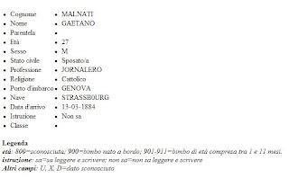 Gayetano Malnati - Registro de Inmigrantes