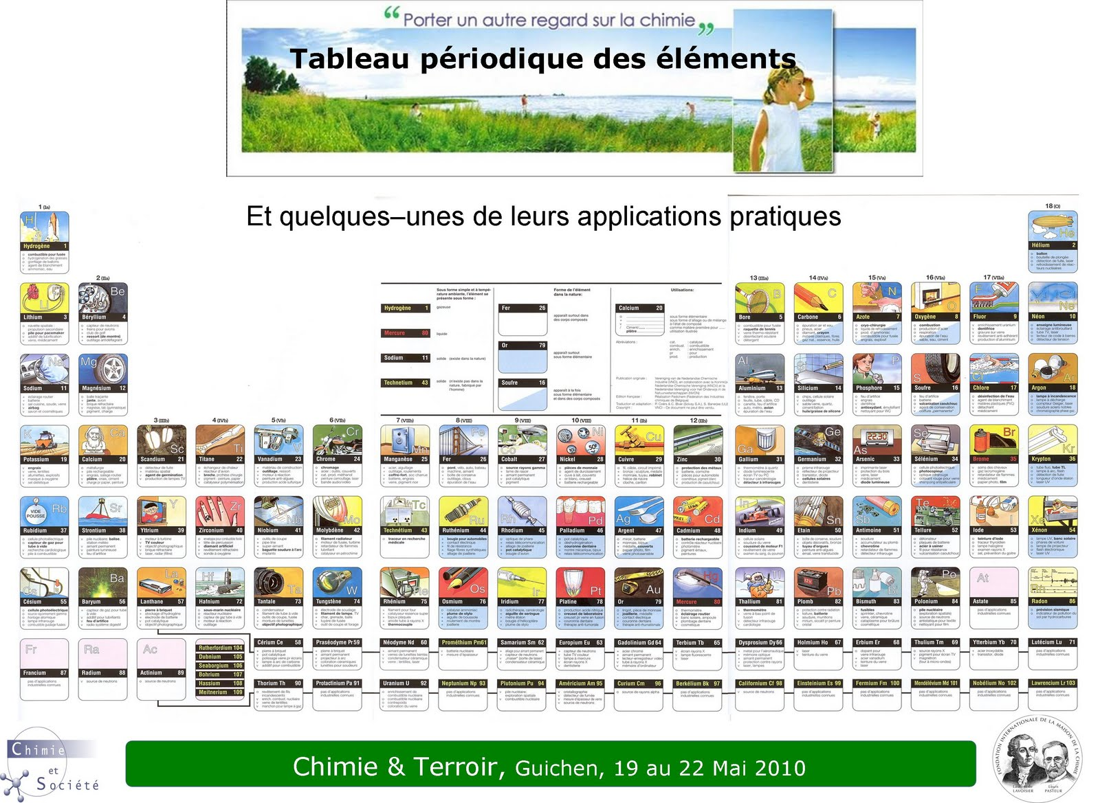 Chimie terroir 19 22 mai 2010 guichen 35 posters for C tableau periodique