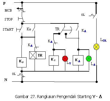 wye delta motor wiring diagram with Wiring Diagram Rangkaian Star Delta on Wiring Diagram Rangkaian Star Delta furthermore Ladder Logic Schematics further Winding Generator Wiring Diagram also Delta Metering Wiring Diagram further 758582.
