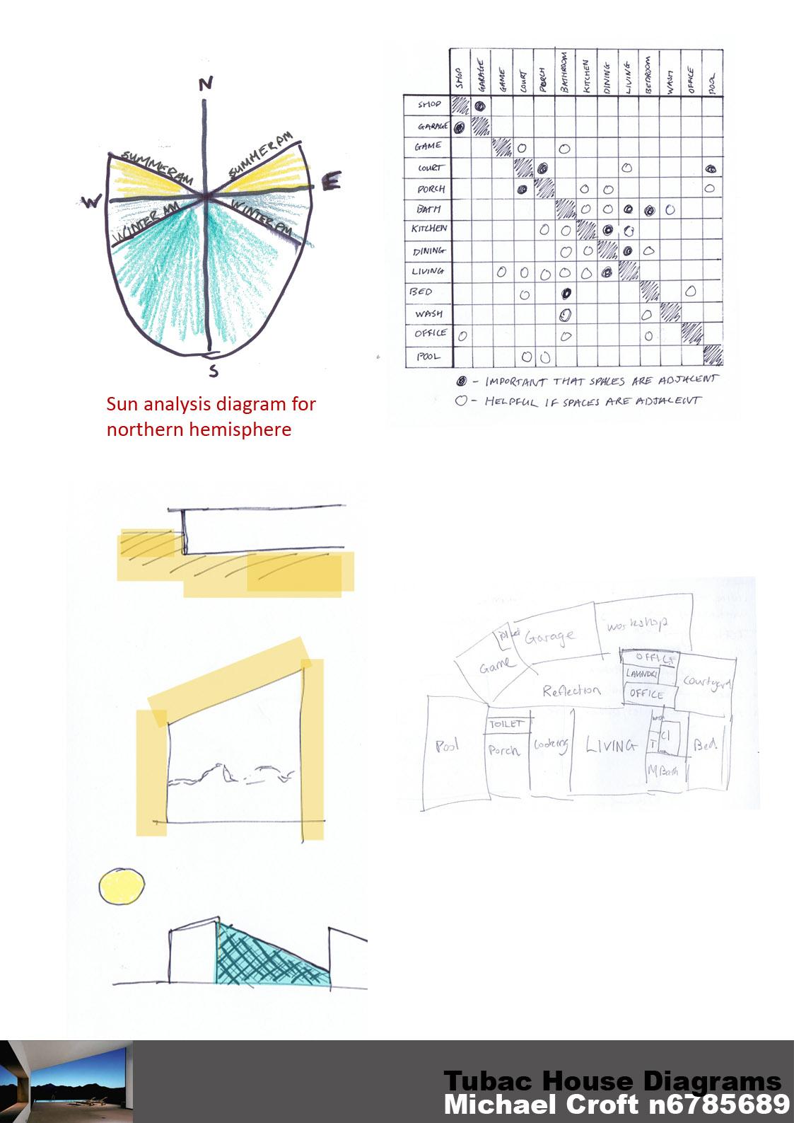 DAB310 - Michael Croft Project 1: Tubac House - Part B