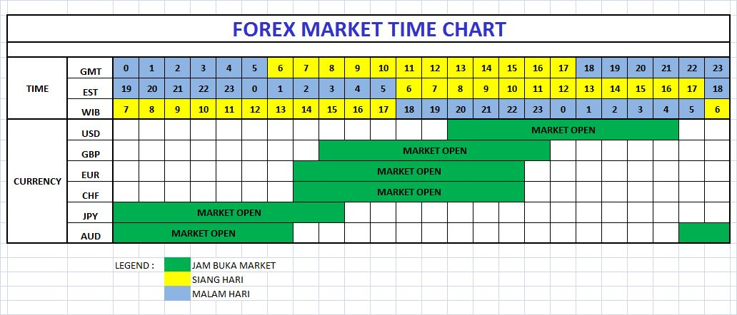 Forex time table