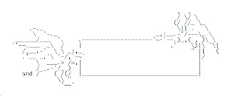 Thursday Thirteen: ASCII Art Dragons