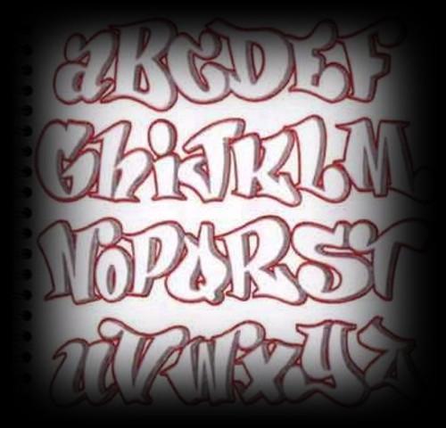 Abecedario de letras raras en español - Imagui