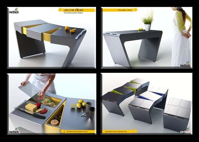 Spiral creativa mesa acorde n - Mesa trabajo cocina ...