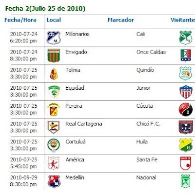 Segunda Fecha Del Futbol Colombiano