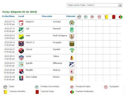 Programacion De La Tercera Fecha Del Futbol Profesional Colombiano