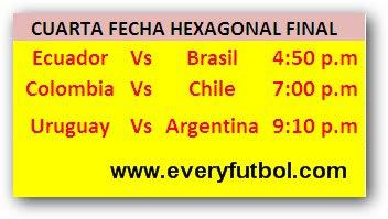 Programacion De Los Partidos Del Sudamericano Sub - 20 ( Perú 2011 )