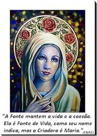 Falando com Nossa Mãe Maria