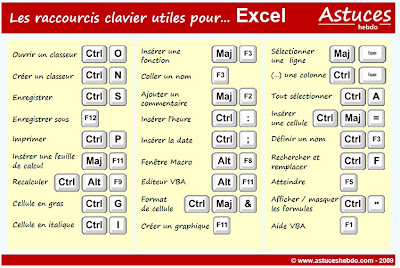 Windows 7 excel microsoft office 2007 free download for Raccourci clavier agrandir fenetre windows 7