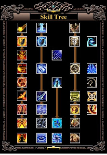 The Art of Knowledge: [Perfect World] Mage Build Complete