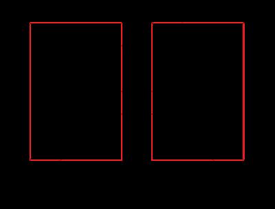 Van De Graaf Diagram