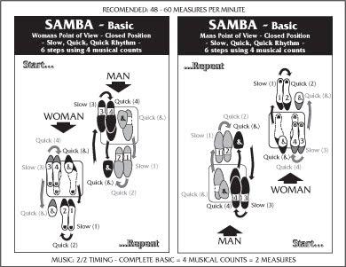 Chart Samba Melody Time on Hustle Dance Steps Diagram