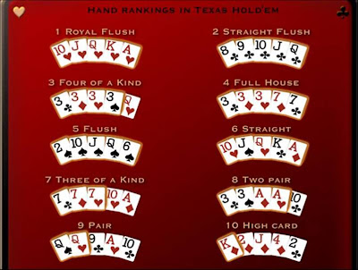 Jogo de governador do poker 2
