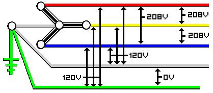 Electricity Basics - Part Three ~ Electrical Knowhow