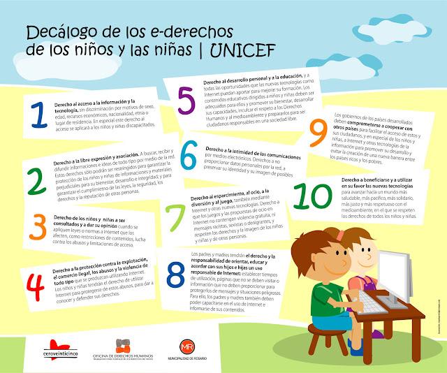 coco kinki: Los Derechos de los niños. Necesitas conocerlos!