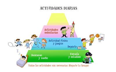 la piramide de la salud para nios y